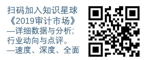 YCY会计行业观察